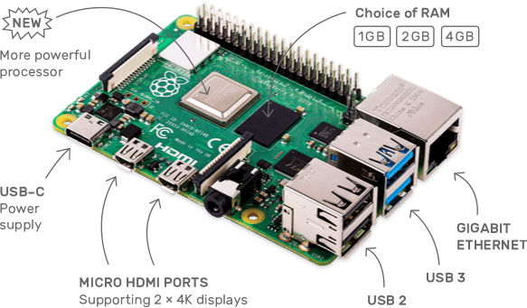 Create I/O drivers and configuration scripts for custom board support
